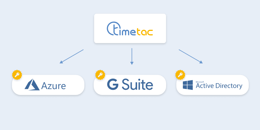TimeTac supports SSO providers